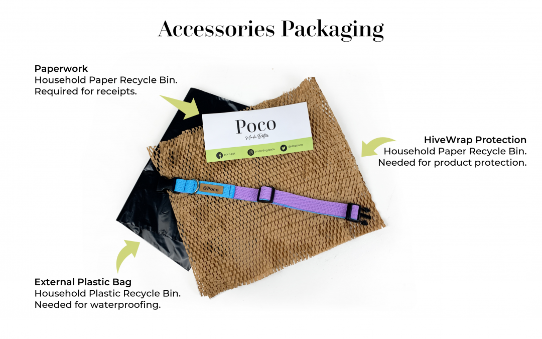 Recycle Week 2021 – What is Poco Doing to Help?